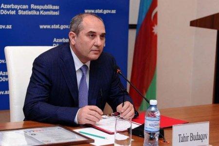 Tahir Budaqov: