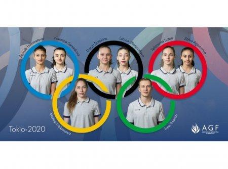 Azərbaycan gimnastları karyeralarının ən mühüm yarışına hazırlaşırlar